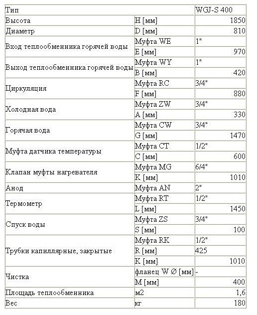 картинка - технические характеристики: Бойлер ELEKTROMET WGJ-S 400 л
