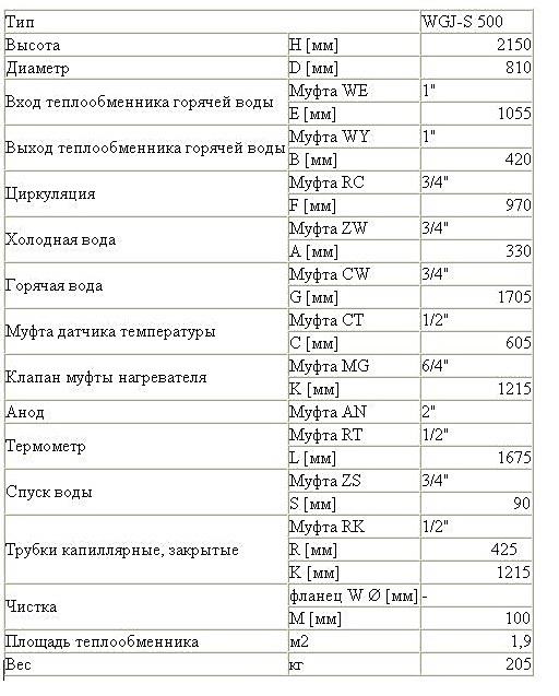 картинка - технические характеристики: Бойлер ELEKTROMET WGJ-S 500 л