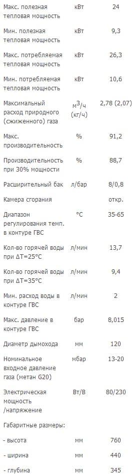 Технические характеристики котла Baxi LUNA 3 COMFORT 240 i- таблица