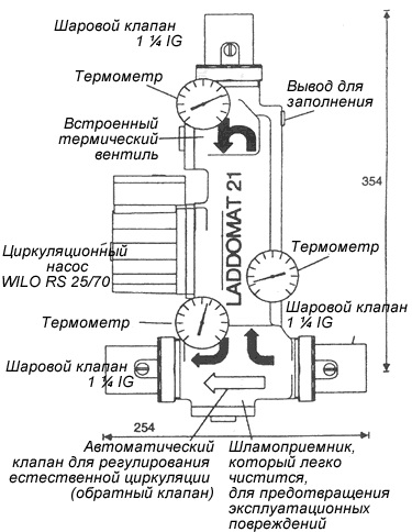Конструкция Laddomat 21-100 (63°C) - рисунок