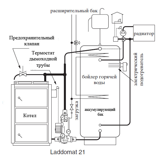 Схема подключения  Laddomat 21-60 (72°C)