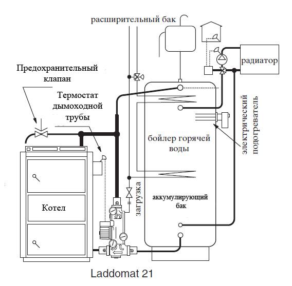 Схема подключения Laddomat 21-100 (63°C)