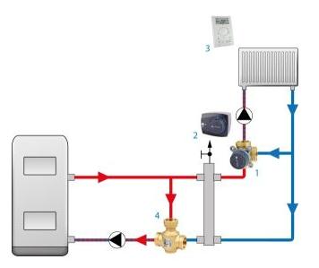 Схема подключения комнатного термостата AFRISO ST2RDR