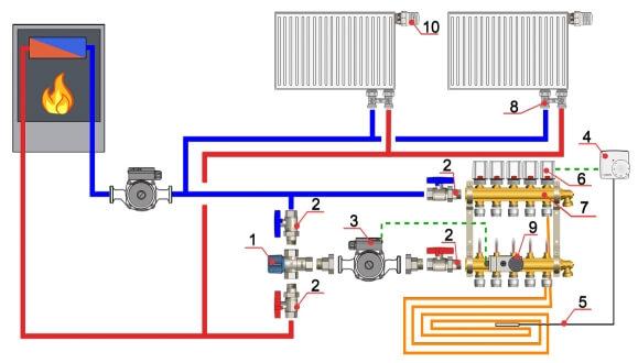 Схема подключения ТЕРМОСТАТИЧЕСКИЙ СМЕСИТЕЛЬНЫЙ КЛАПАН AM63C AQUAMIX 25-50C ДЛЯ ТЕПЛОГО ПОЛА.