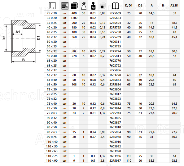 Редукция (переходник)  внутренняя/наружная ASG-plast рисунок.