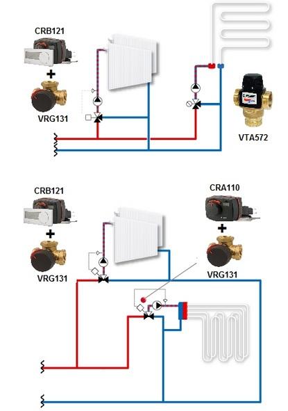 Пример установки контроллера ESBE CRB122
