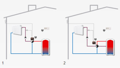 Пример установки контроллера ESBE CRD122