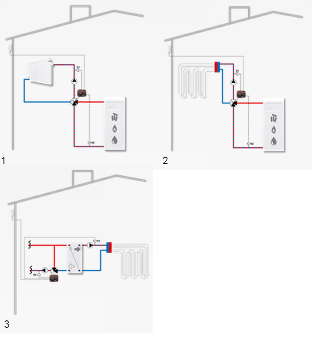 Пример установки контроллера ESBE CRC 141