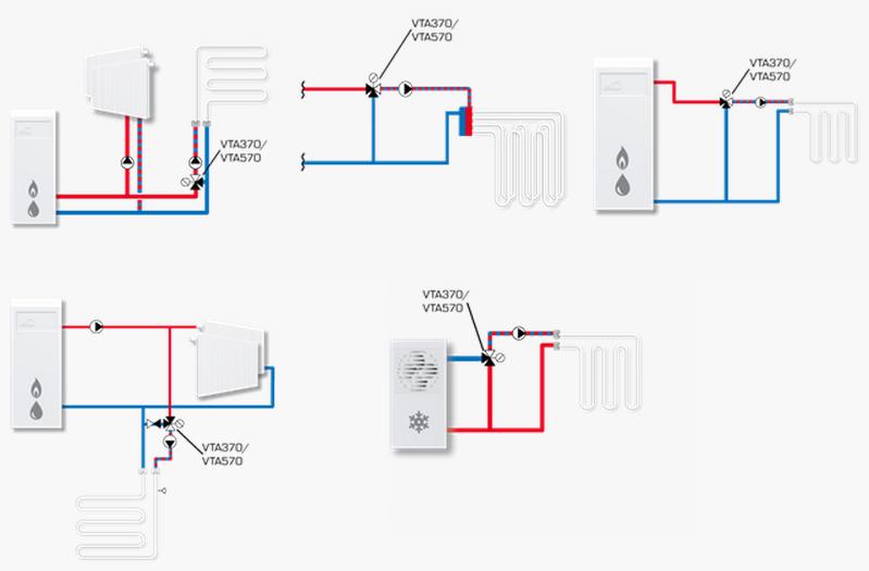 Пример установки смесительного клапана ESBE VTA 577