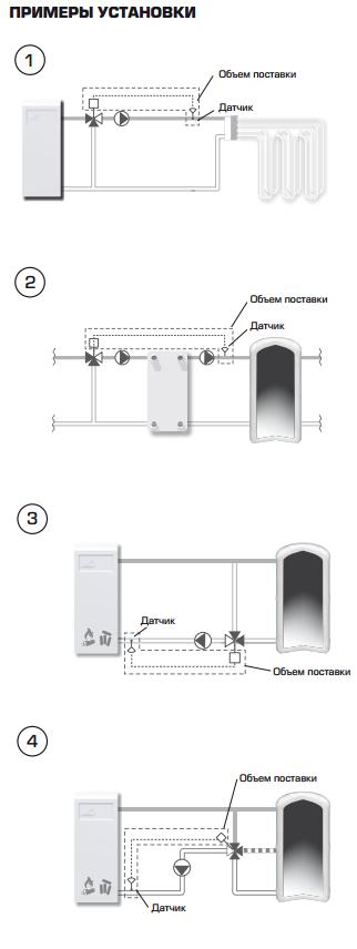 Пример установки контроллера Esbe CRA 111