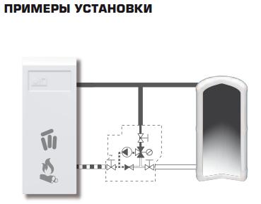 Пример установки смесительного устройства ESBE LTC 171