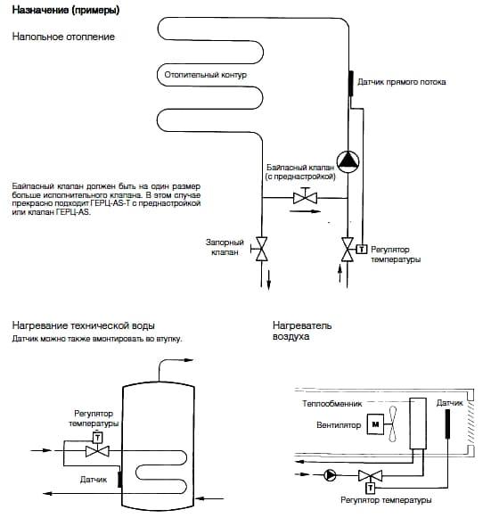 Термоголовка с накладным датчиком HERZ - примеры использования.