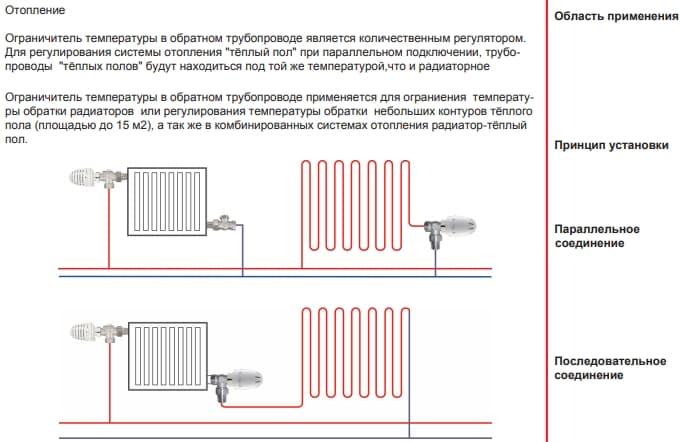 Термоголовка для теплого пола HERZ установка.