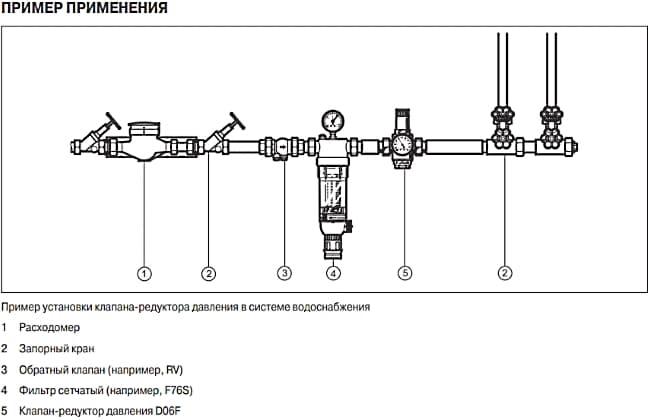 Пример установки редуктора давления воды хонивел.