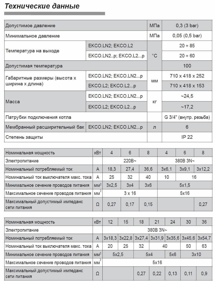 технические характеристики отопительных электрических котлов Kospel EKCO.L2