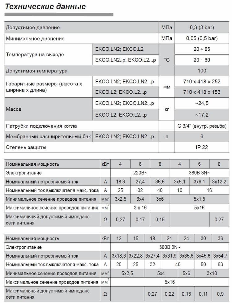 Технические данные электрических котлов Kospel EKCO.L2, таблица