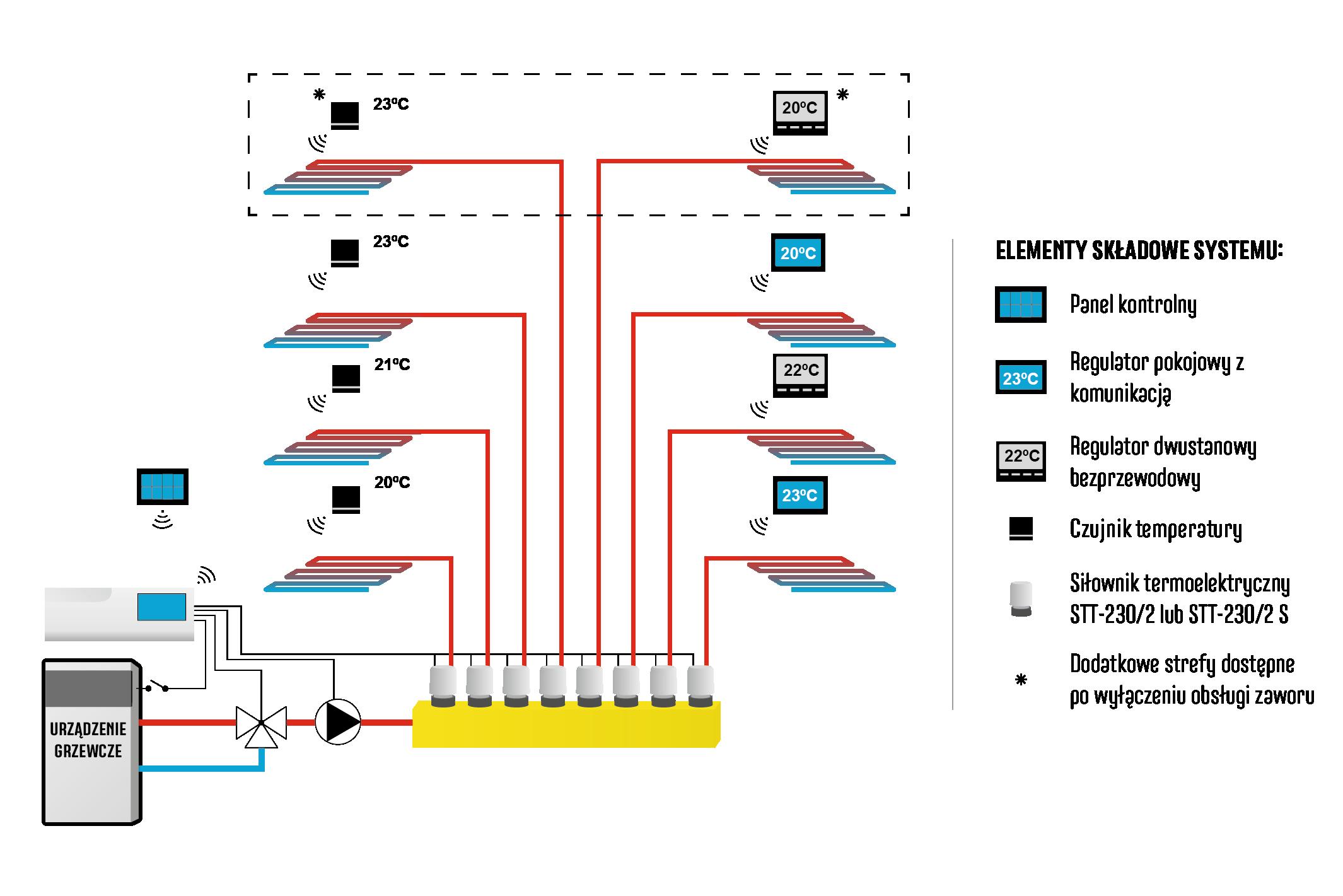 Схема  беспроводного контроллера TECH L-6.