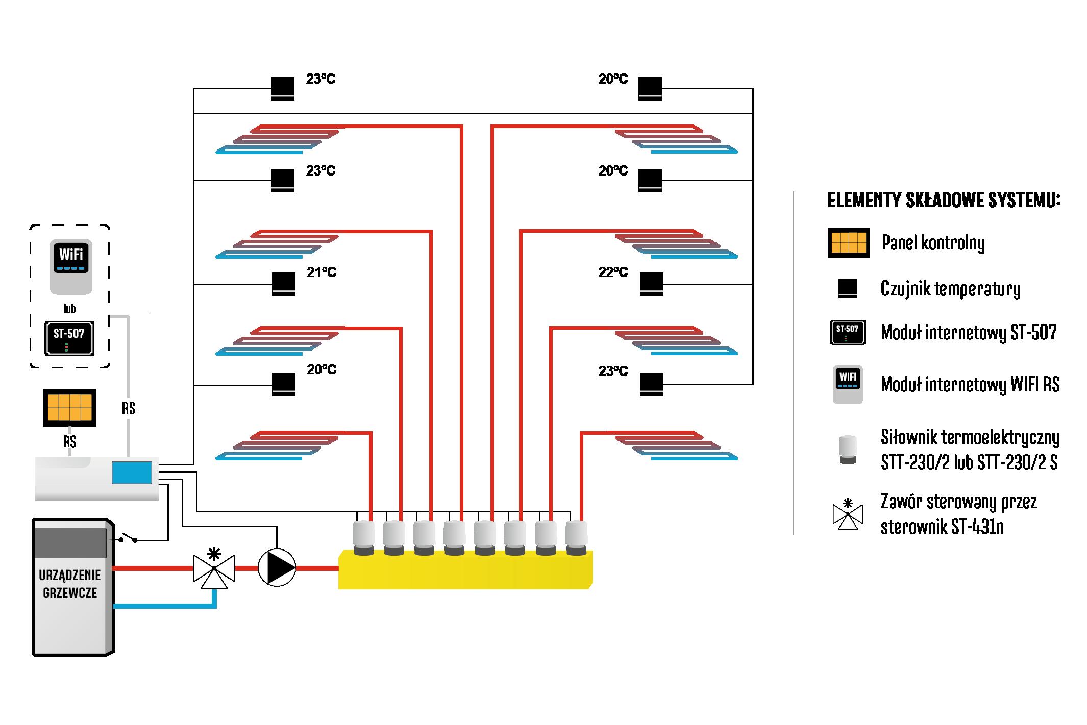 Схема типовая  проводного контроллера TECH L-7.