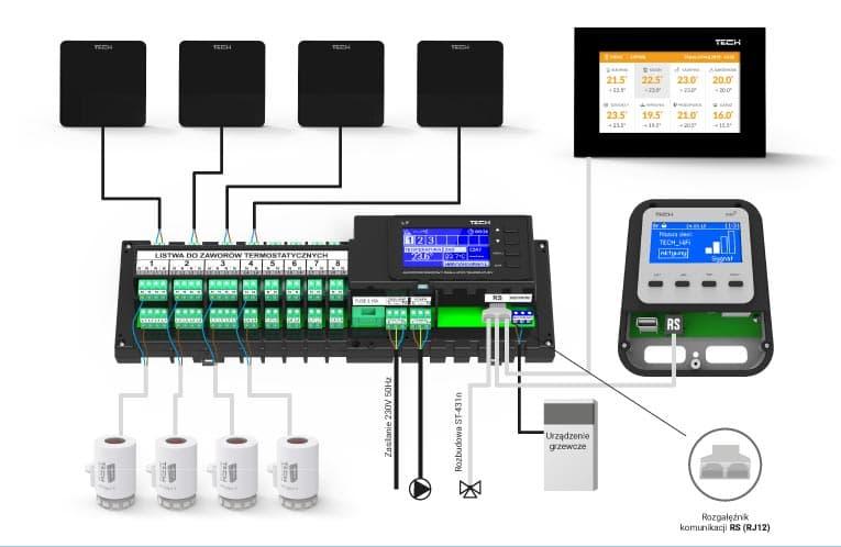 Интернет модуль TECH WiFi RS в серии L-7.