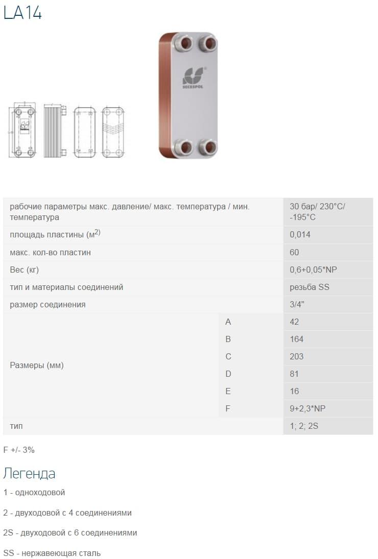 Пластинчатые теплообменники SECESPOL LA14, характеристики.