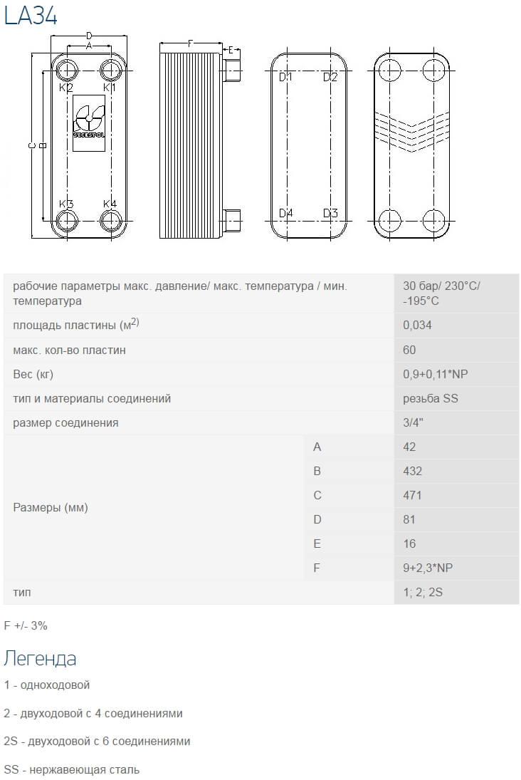 Пластинчатые теплообменники SECESPOL LA34, характеристики.