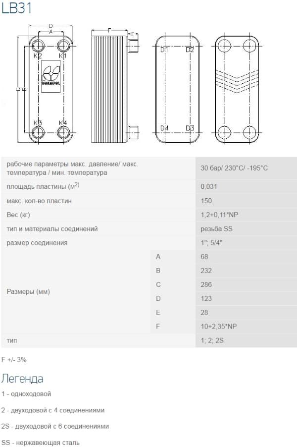 Пластины теплообменника Анвитэк AX 20 Каспийск