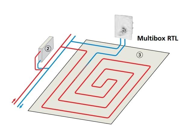 Схема мультибокс RTL для теплого пола.