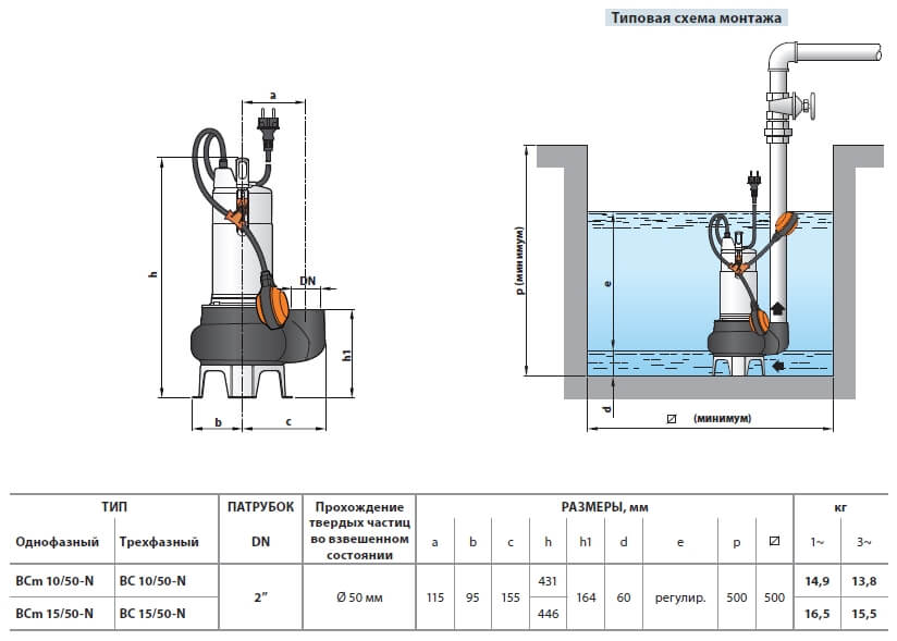 Монтаж фекального насоса для канализации pedrollo BCm 15/50-N