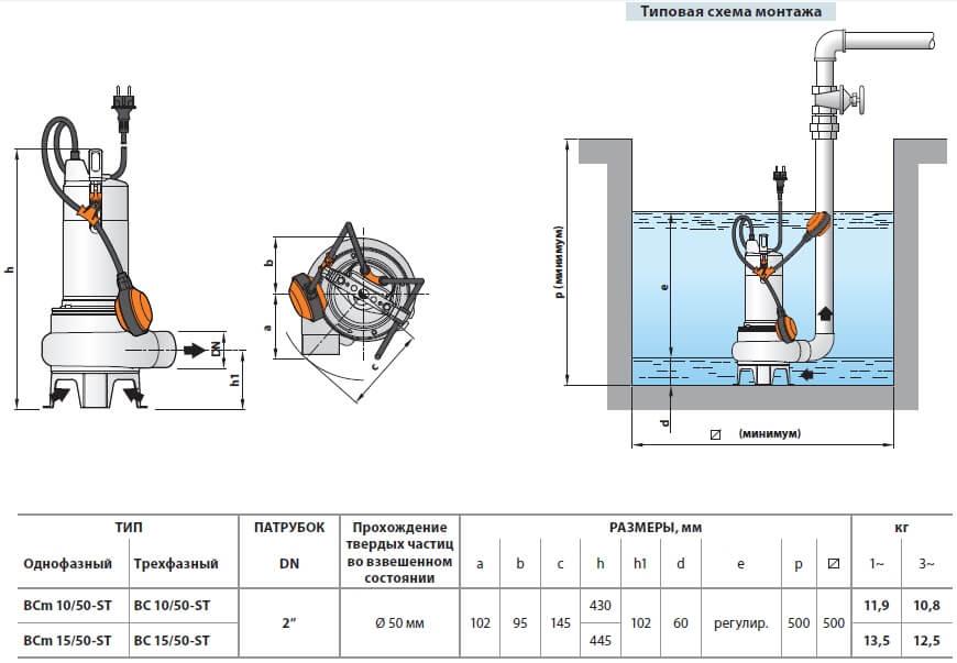 Монтаж фекального насоса для отвода фекальных вод pedrollo BCm 15/50-ST
