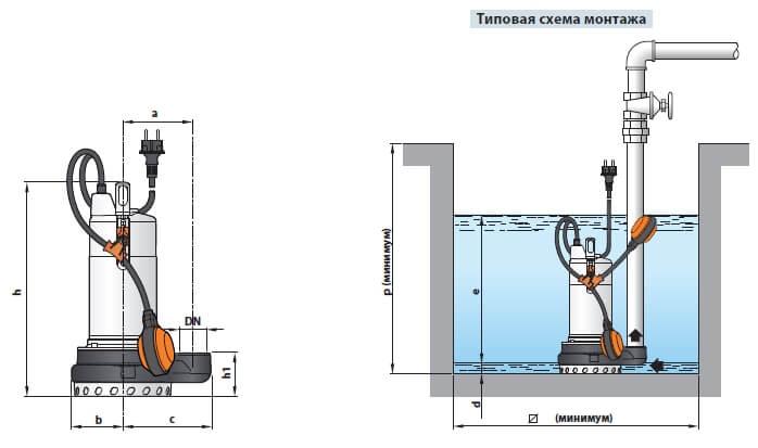 Монтаж дренажного насоса для воды pedrollo Dm 30.