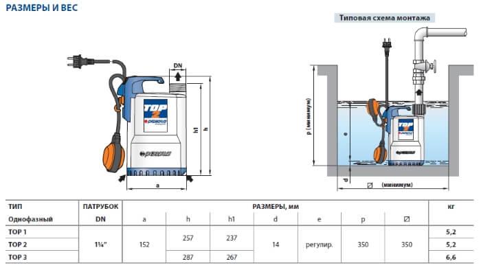 Схема установки Насос дренажный  Pedrollo  TOP-1