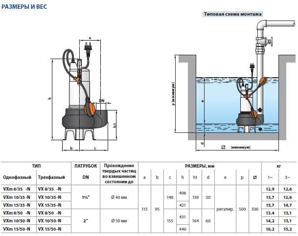 Схема установки Насос дренажный для грязной воды, стоков Pedrollo  VXm