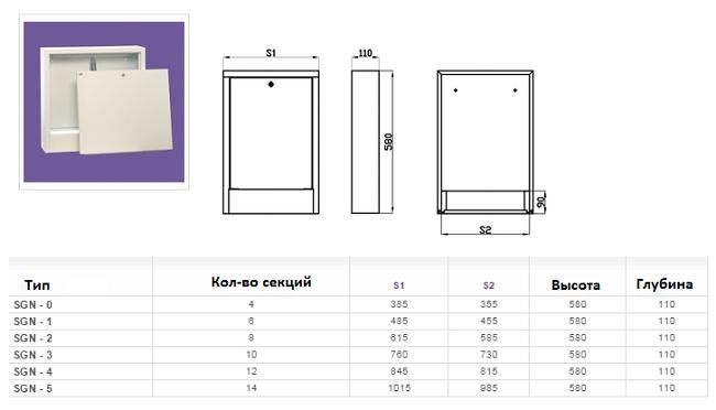 Шкаф коллекторный наружный SGN-3 GORGIEL - размеры