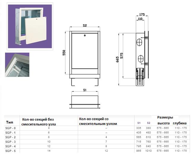 Шкаф коллекторный встроенный SGP-4 GORGIEL - размеры