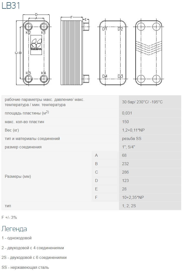 Пластинчатые теплообменники SECESPOL LB31, характеристики.