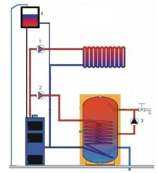 Схема подключения котла твердотопливного MCE V3