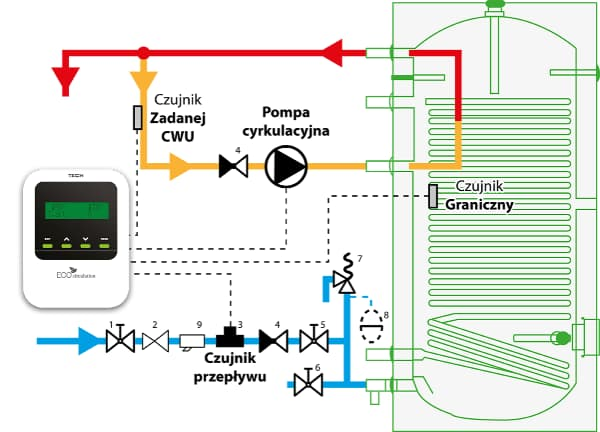 Схема установки контроллера TECH ST-11 для рециркуляции ГВС.