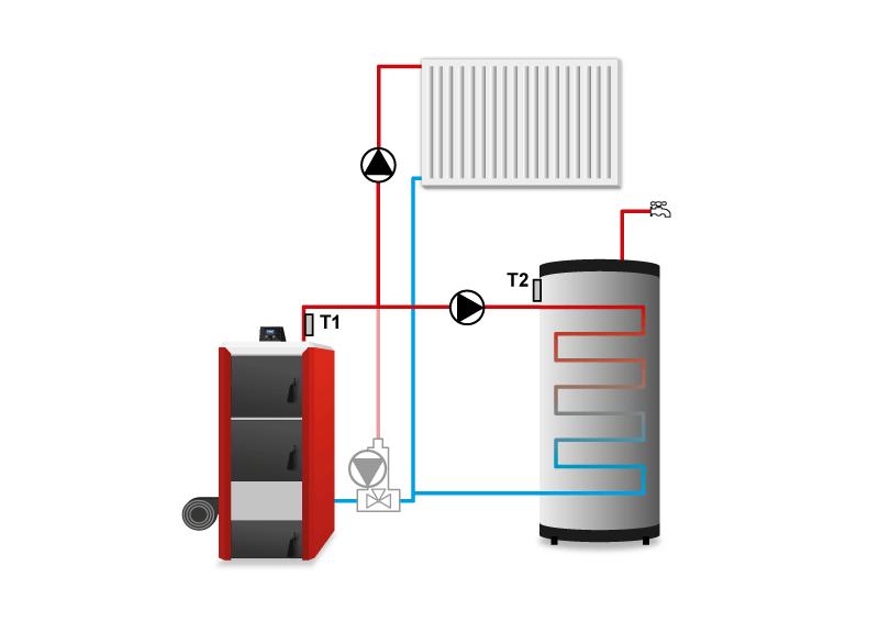 Контроллер твердотопливного котла TECH ST-28 Sigma схема установки.