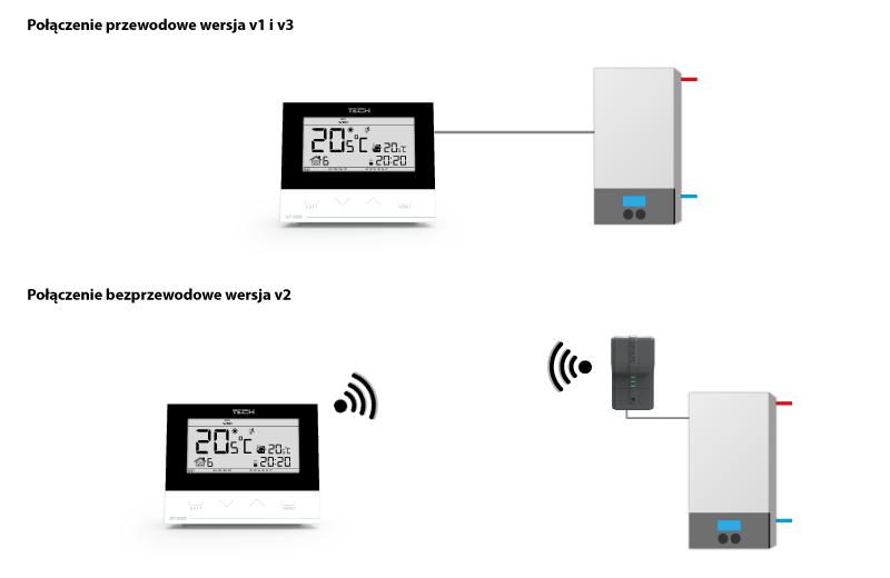 Проводной регулятор температуры - недельный  ST-292 v3  схема.