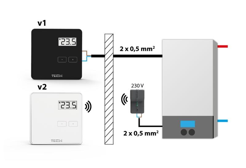 Схема подключения комнатного термостата TECH ST-294 v1