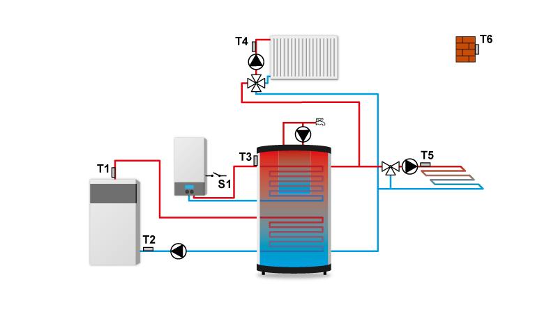 типовая схема для контроллера TECH ST-408n.
