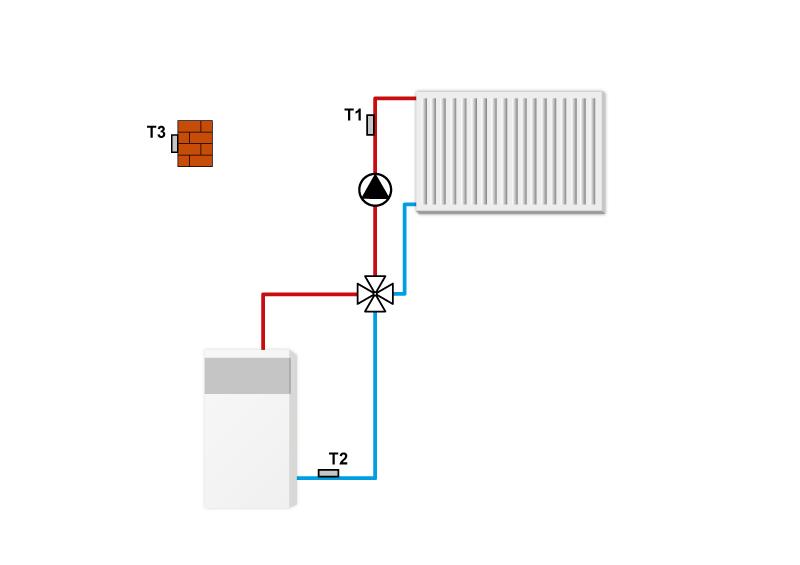 Контроллер смесительного клапана TECH ST- 430 - типовая схема.