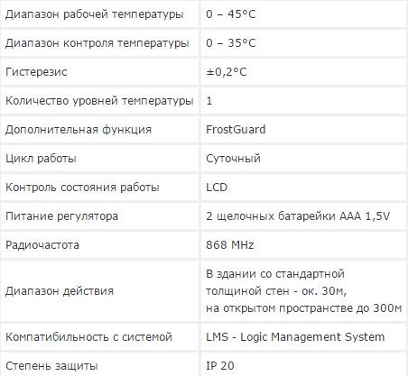 Технические характеристики - Auraton 200