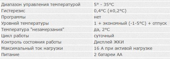 Технические характеристики - Auraton 3013