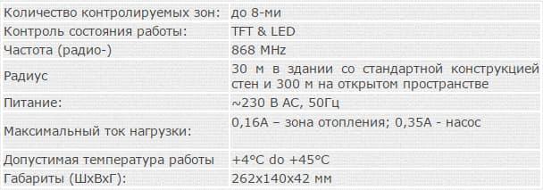 Технические характеристики - Auraton 8000