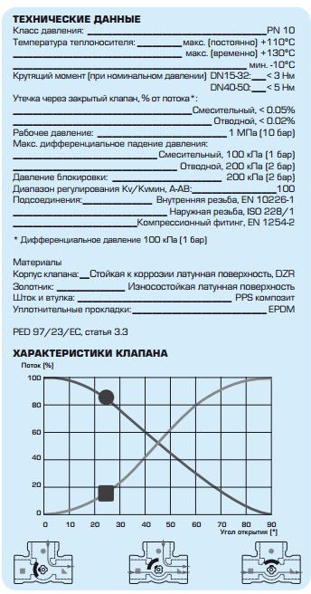 Технические характеристики - Трехходовой смесительный клапан ESBE VRG 131