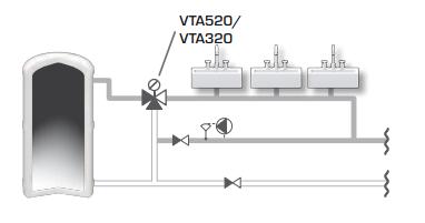 Термостатический смесительный клапан ESBE VTA 322 - пример установки