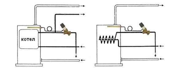 Пример установки предохранительного клапана от перегрева  AFRISO TSK 95 ºС