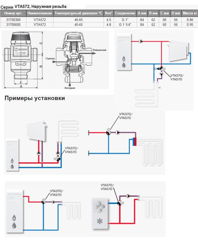 Пример установки смесительного клапана ESBE VTA 572