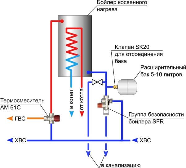 Схема подключения 2 ТЕРМОСТАТИЧЕСКИЙ СМЕСИТЕЛЬНЫЙ КЛАПАН AM62C AQUAMIX 42-60°C.
